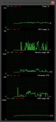 2016-12-07 02_32_00-MSI Afterburner v4.3.0 hardware monitor.jpg