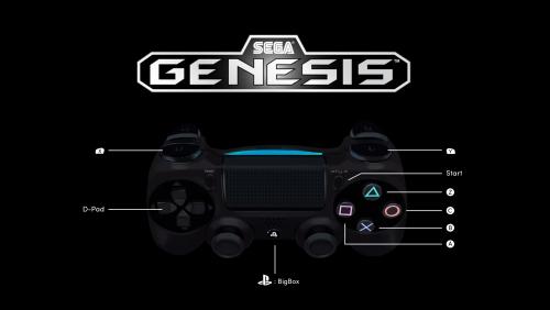 Sega Genesis 6-Btn Setup Alt.png