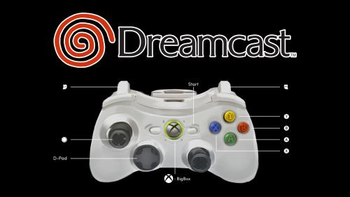 Sega Dreamcast (X360).png