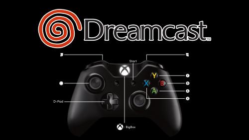 Sega Dreamcast (XBONE).png