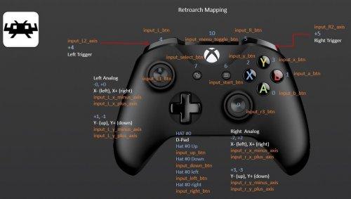 555917642_Xbox-buttons.thumb.JPG.05a1c34bc40266d185920f19664ba321.JPG
