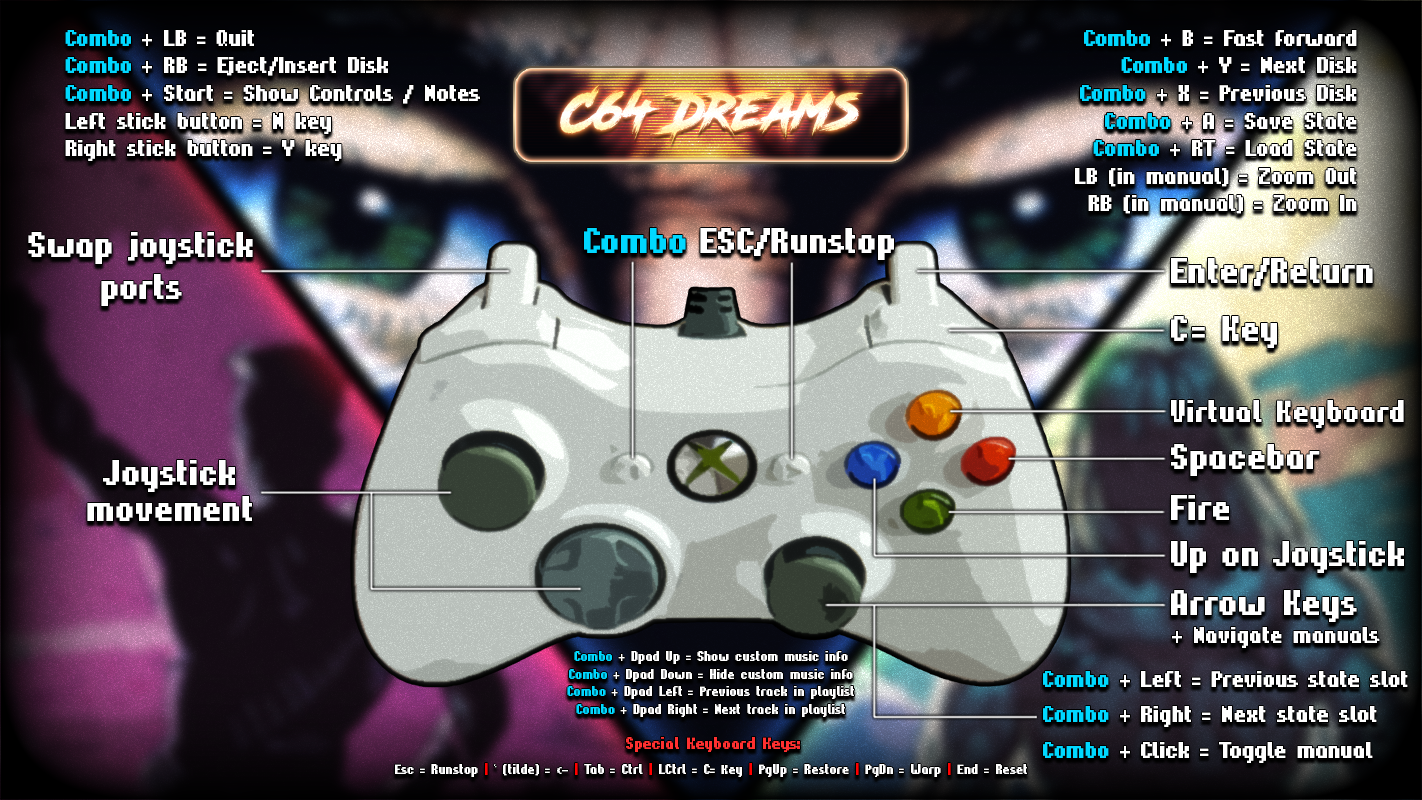 Controller Layout.png